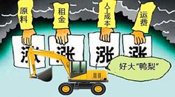 受限于原材料成本压力挖掘机厂家涨价潮即将开始